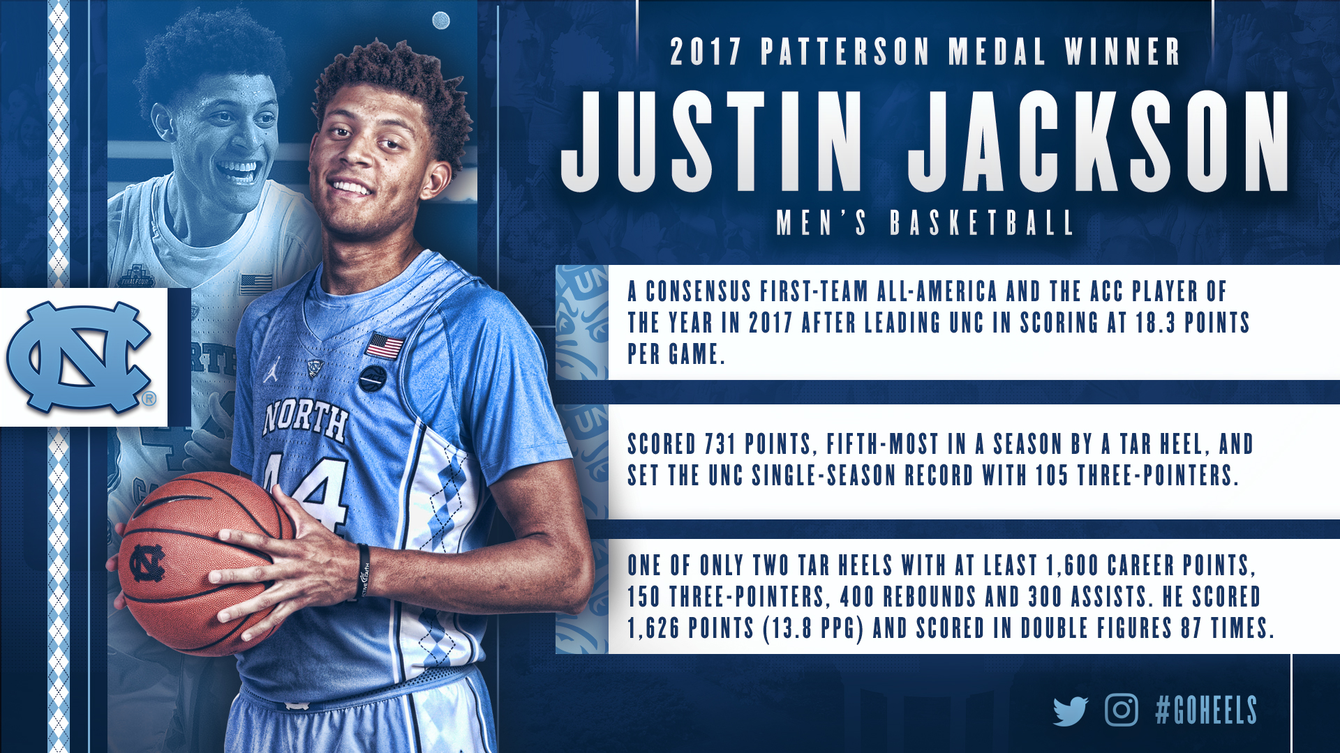 justin jackson - men's basketball - university of north carolina