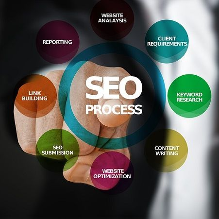 SEO-Agency-for-Your-Business.jpg