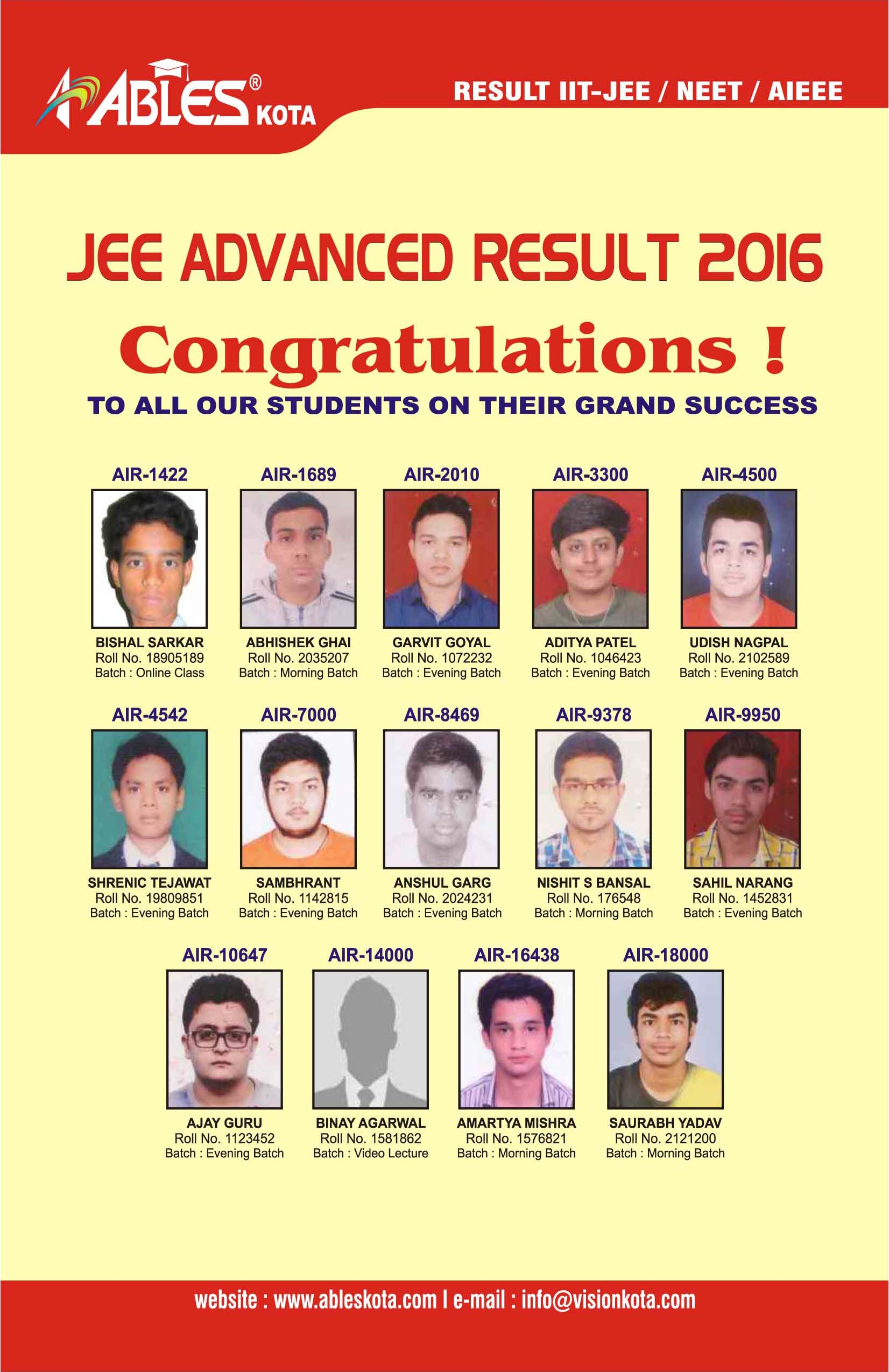 iit jee advanced result 2017