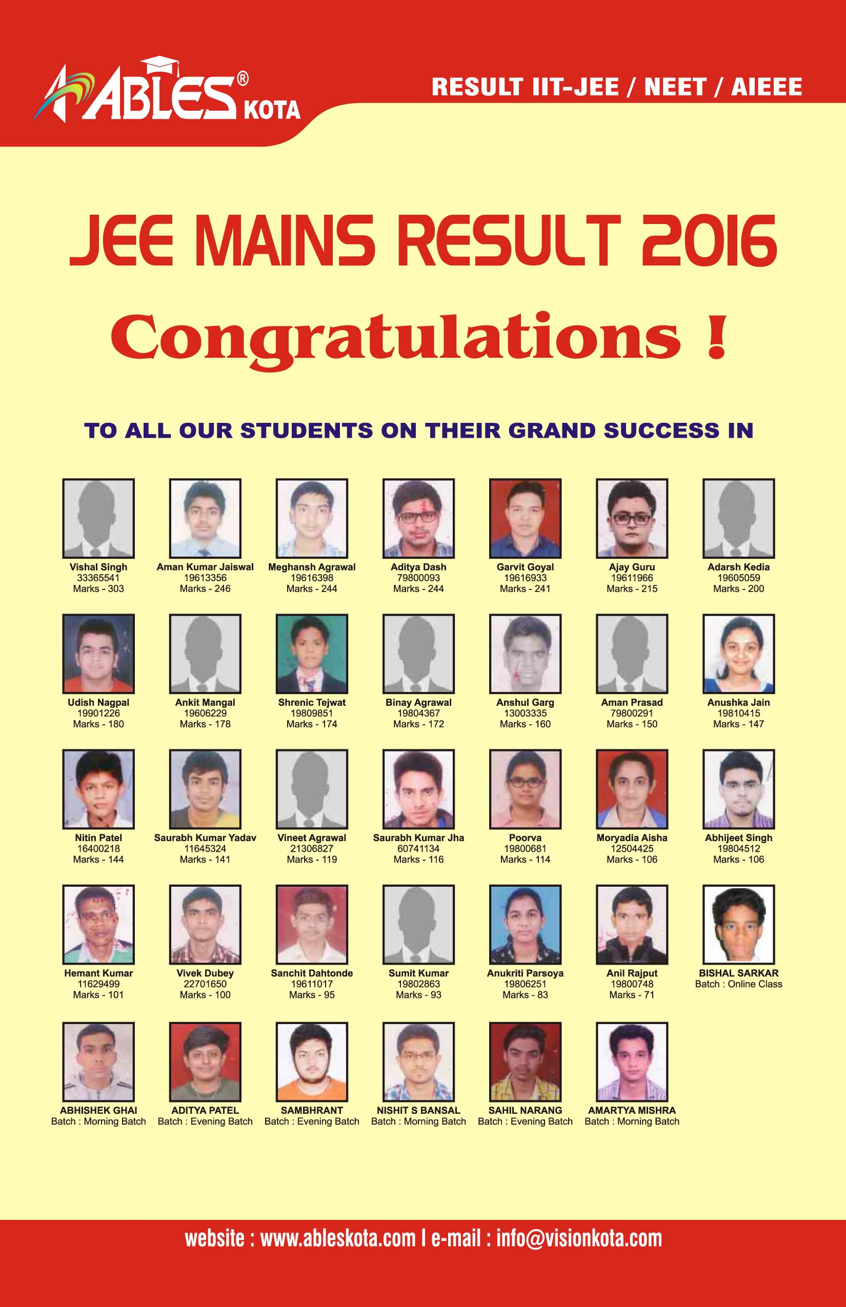 jee 2016 mains result