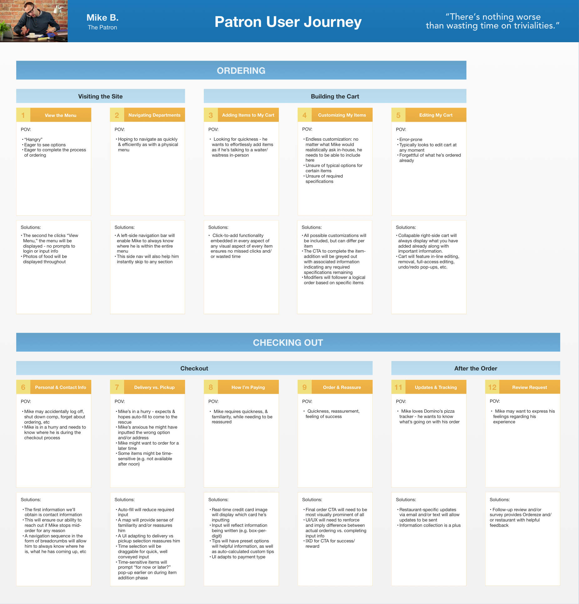 OO User Journey.png