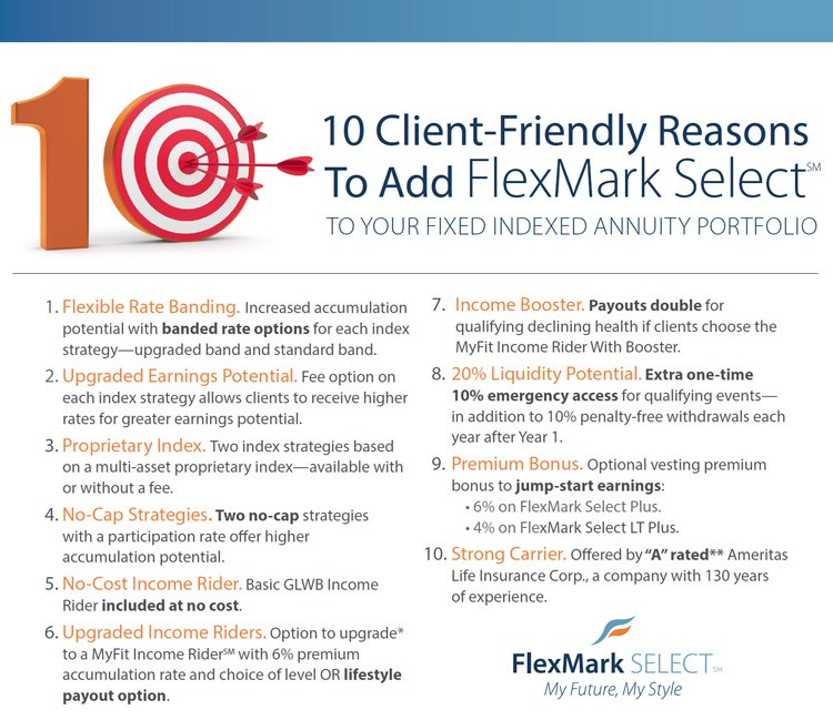 Western Marketing - Ameritas FlexMark Select Annuity