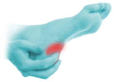 רגל כואבת היא סימן מובהק לצורך במדרסים