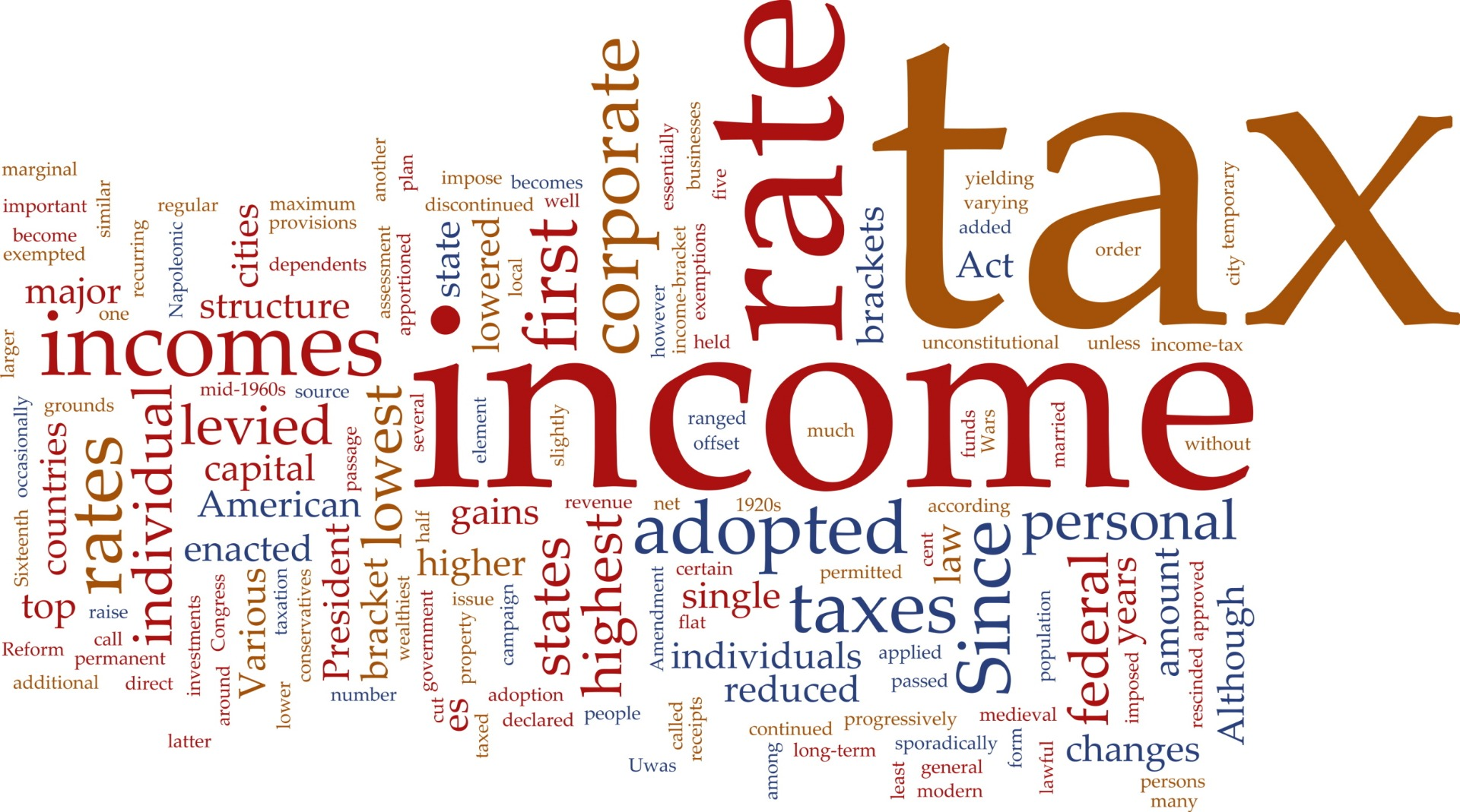 Scottish Income Tax – where are we now?