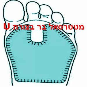 מטטרסאל בר בצורת u מהווה  פתרון למדרסים למטטרסלגיה