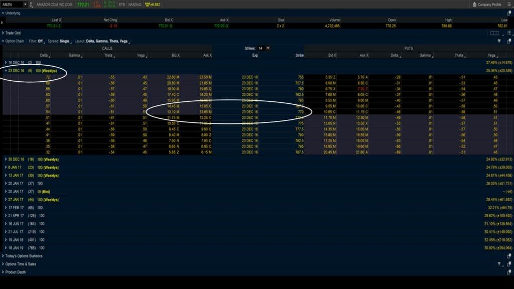 Entering Trades Using Trade Alerts | Simpler Trading