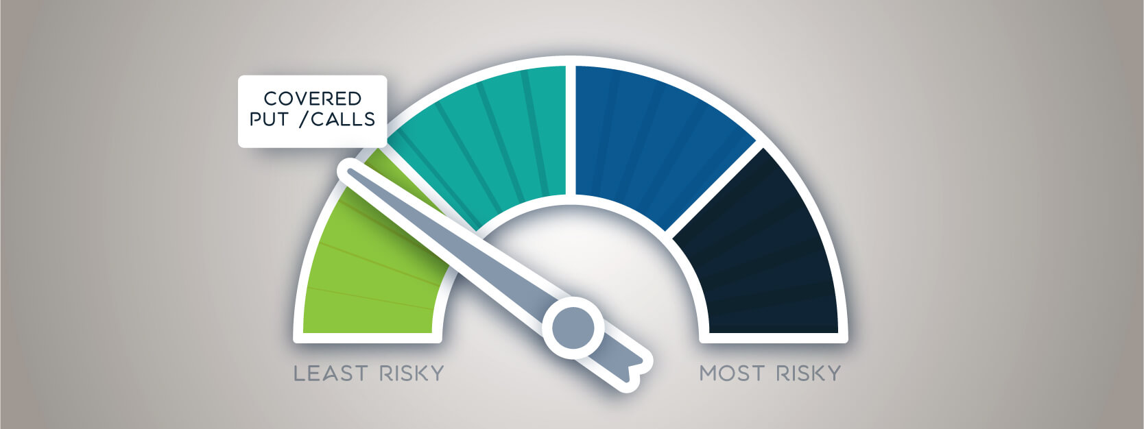 The Strategy Selection Risk Gauge