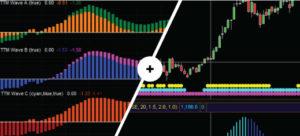 ABC Waves and Porsche Dots Bundle