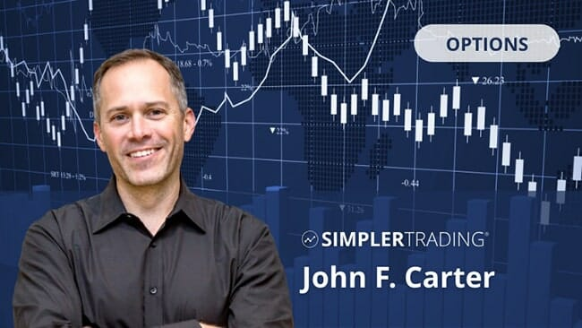 John Carter Options Daily Videos