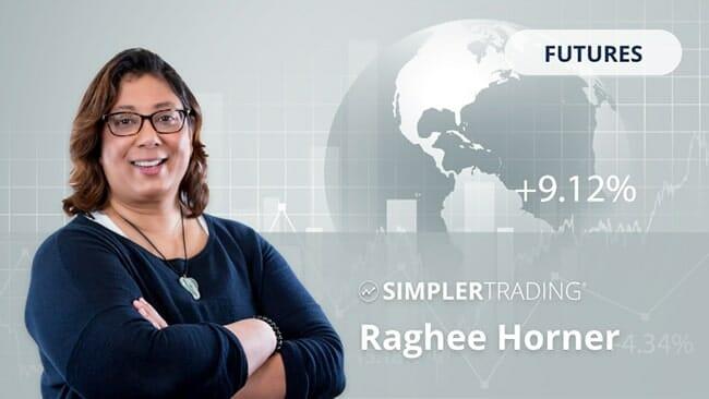 Raghee Horner Futures Daily Video