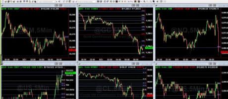 Voodoo Vault   Simpler Trading