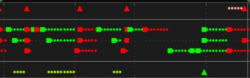 Bonus Chart Indicator