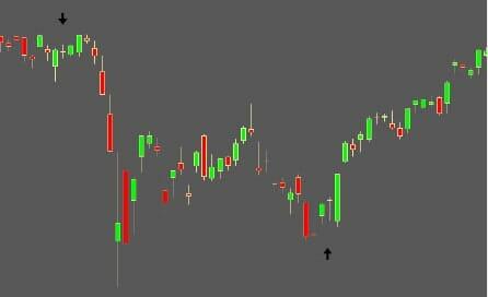 buysell-indicator