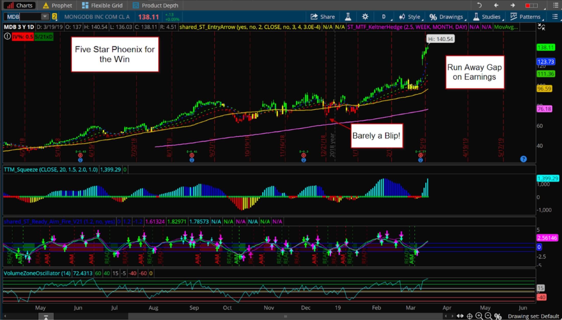 chart-1@2x