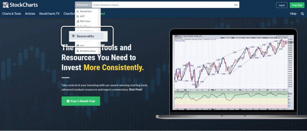 Seasonality feature of StockCharts.com