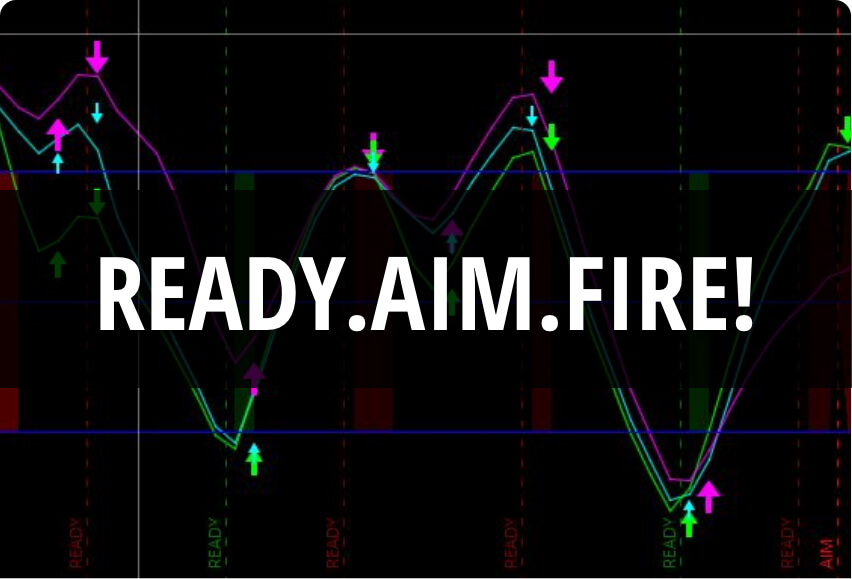 Ready-Aim-Fire