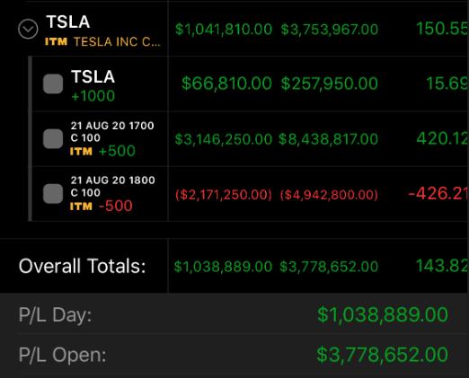3.75 million trade