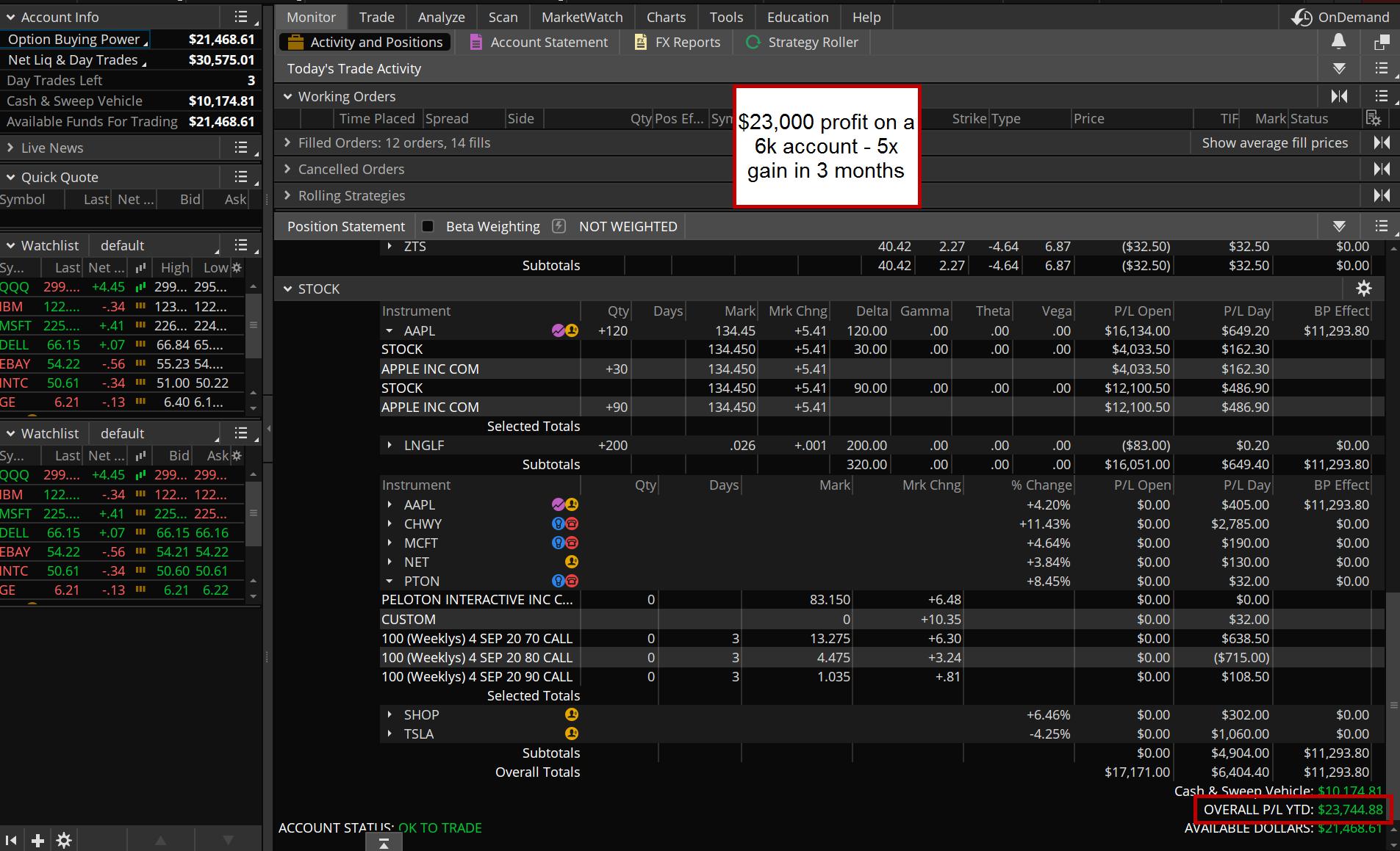 5x account gain 9.1.2020 profits