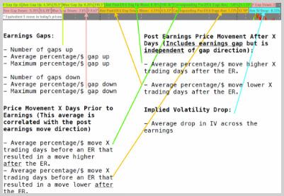 earnings-analysis