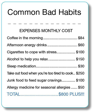 Common bad habits can cost hundreds in monthly spending.