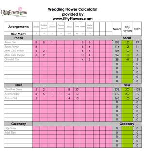 WeddingFlowersRecipeCalculator
