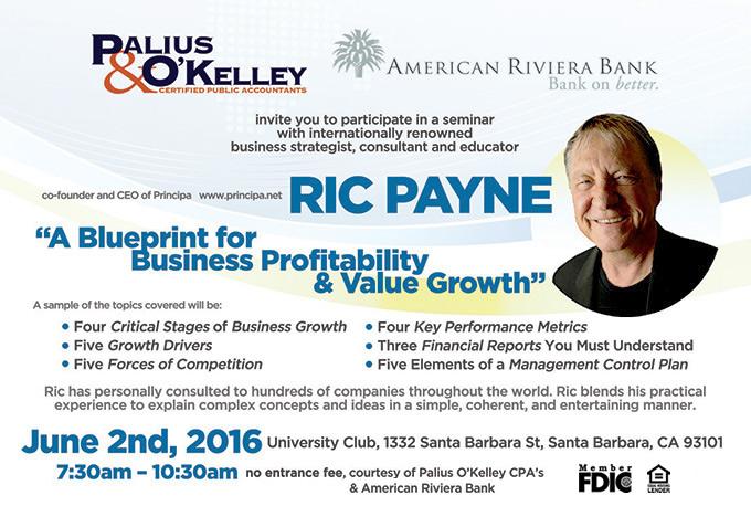 Blueprint for Business Profitability