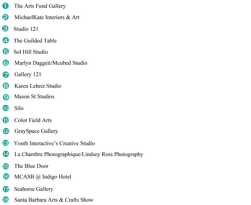 Gallery list