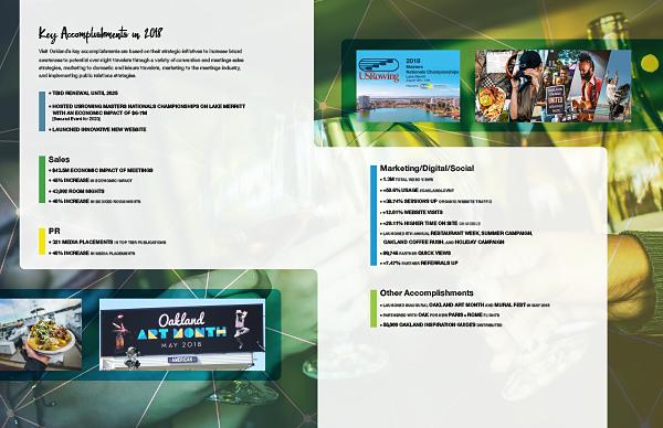 esgdfh vo annual report 2