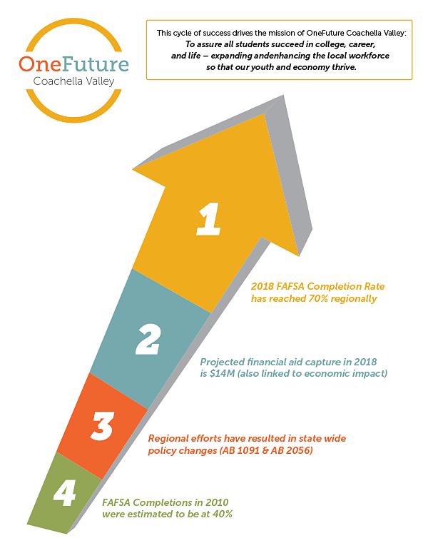 esgdfh infographic ofcv 2