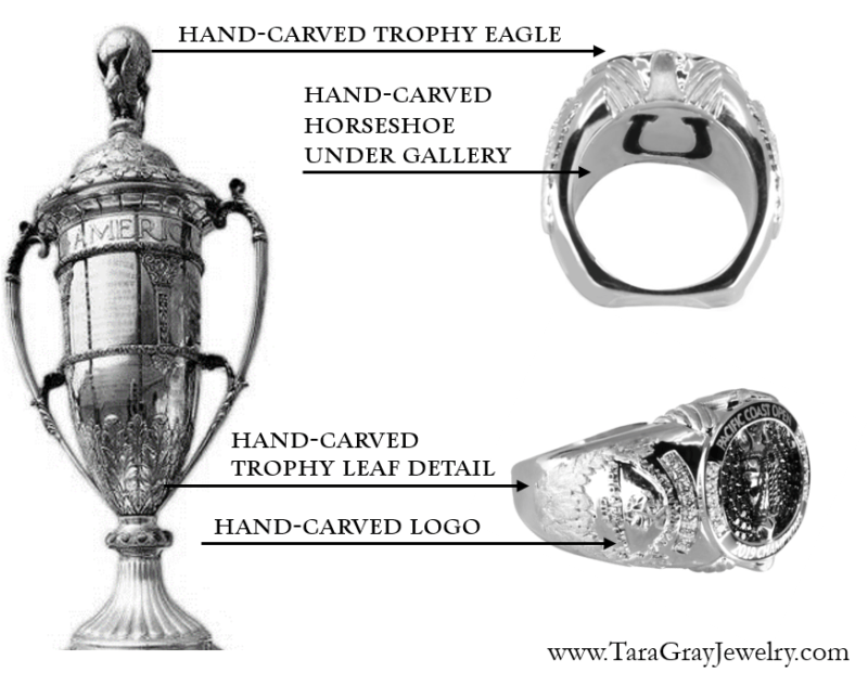 2019 Pacific Coast Open Championship Ring