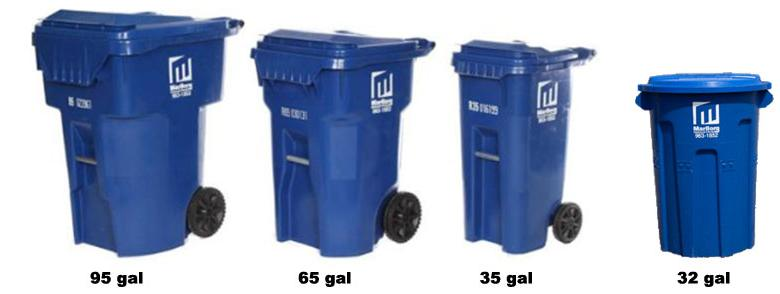 Residential Recycle Bin Sizes