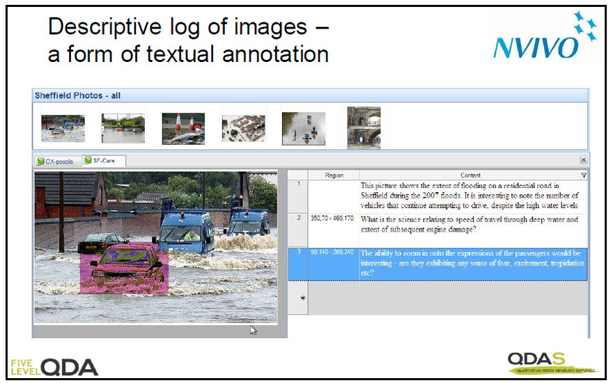 Descriptive log of images in NVivo (a form of textual annotation)