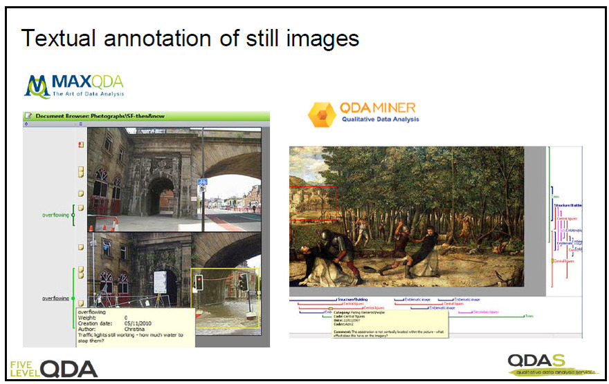 Textual annotation of still images in MAXQDA and QDA Miner