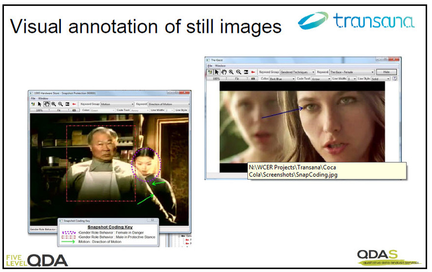 Visual annotation of still images in Transana