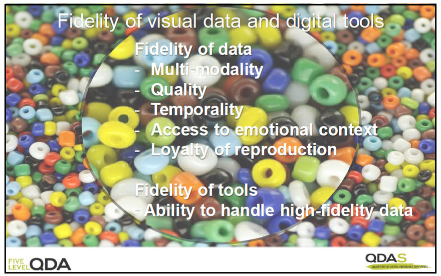 Fidelity of visual data and digital tools