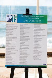Montecito Bank & Trust Community Dividends