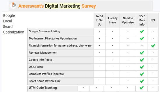 Free Digital Marketing Survey - Santa Barbara - Solvang