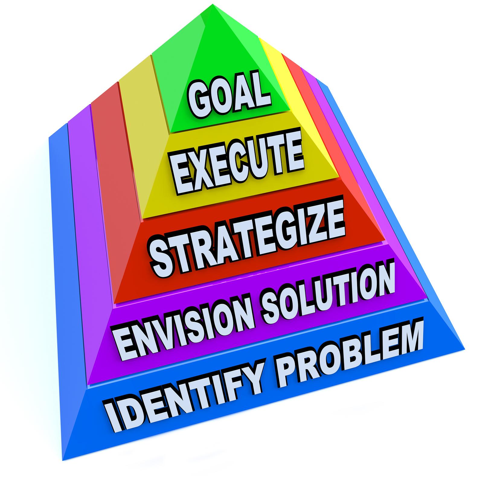 Nonprofit Strategic Planning Santa Barbara Nonprofit Kinect – Strategic Plan