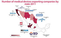 Mexico: on the Move as a Medical Device Player