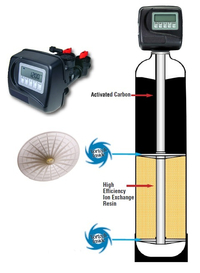 Home filtration systems designed to remove the chlorine and hardness mineral