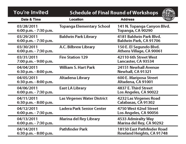 LA Bicycle Master Plan Schedule