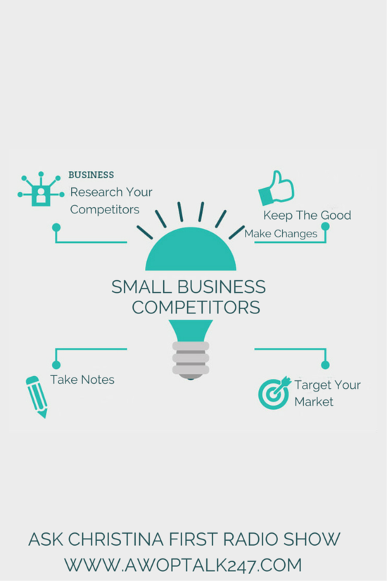 This Week: Small Business & Competitors