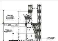 Masonry Fireplace Design-3