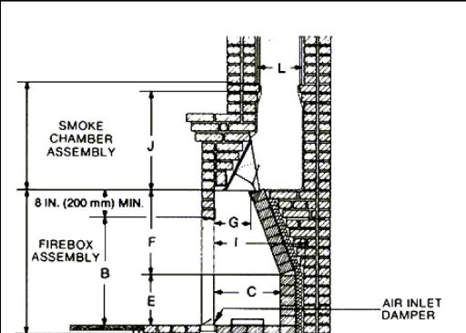 Chimney Cleanout Door Sizes