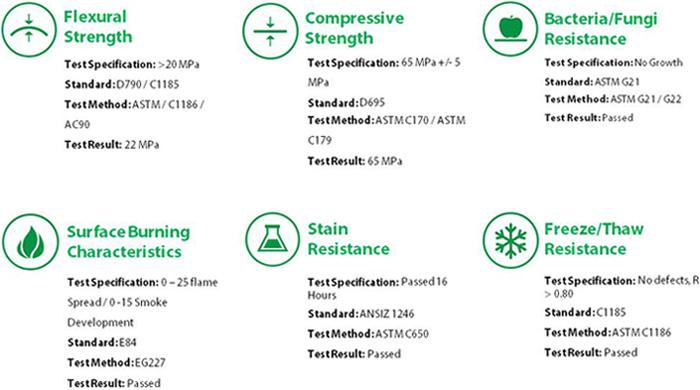 StarStone Properties