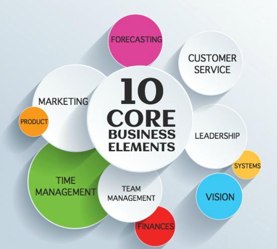 10 Core Business Elements