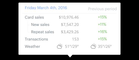 Sales Analytics-4