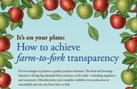 Agriculture Santa Barbara ERP Consultants