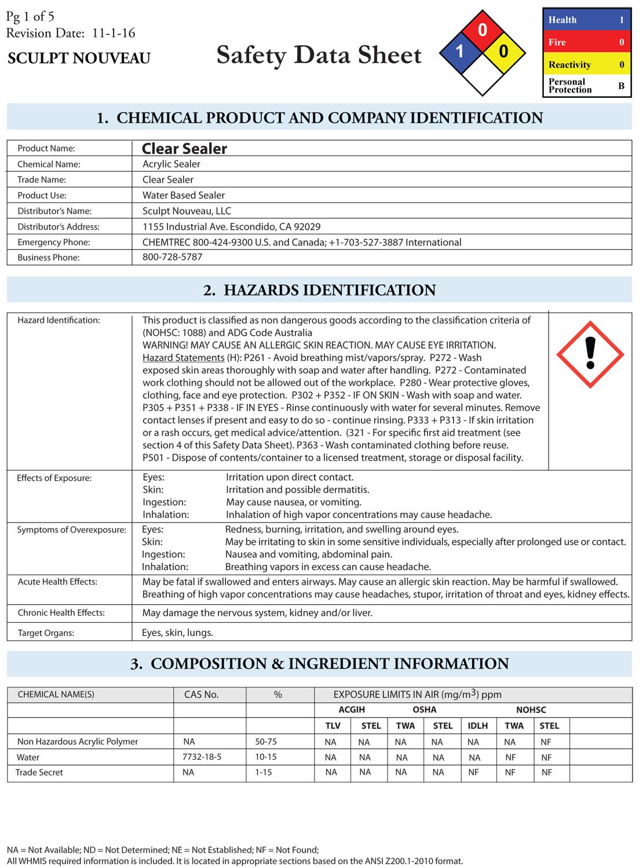Rataway Clear Sealer SDS-1
