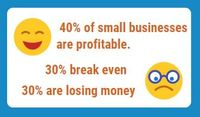 Small Business Finance  15 Stats You Should Know